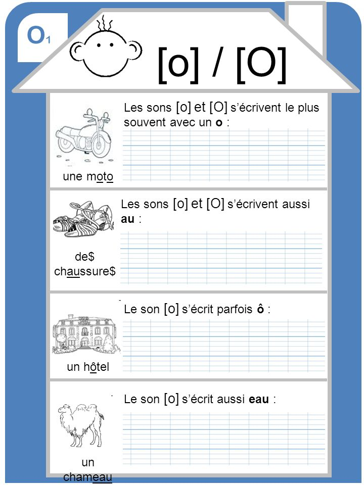 O1 [o] / [O] Les sons [o] et [O] s'écrivent le plus souvent avec un o : une moto. Les sons [o] et [O] s'écrivent aussi au :